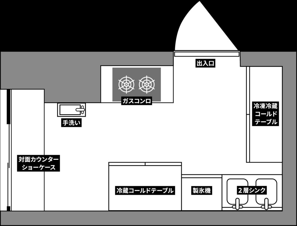 テイクアウト専門店の飲食設備